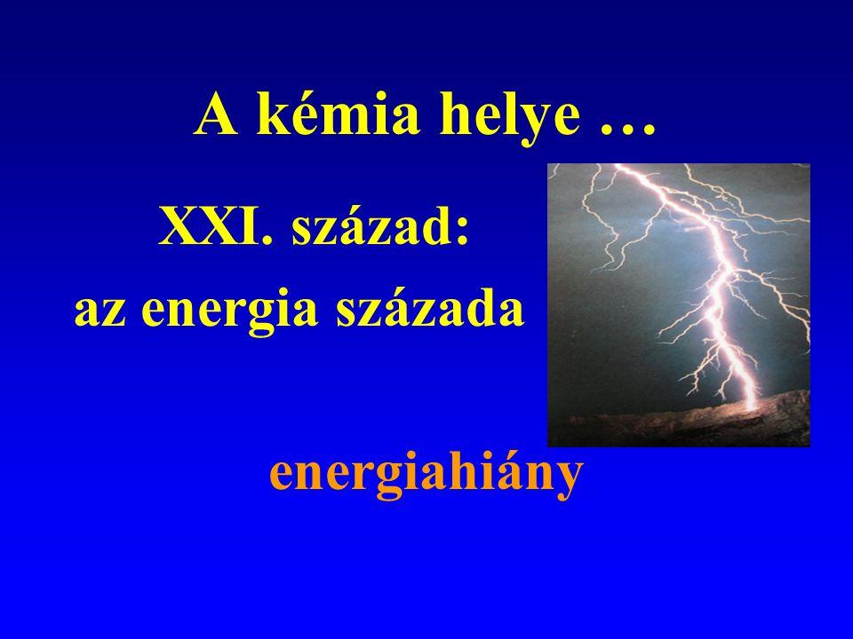 A kémia helye … XXI. század: az energia százada energiahiány