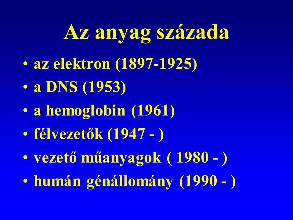 Az anyag százada az elektron (1897-1925) a DNS (1953)