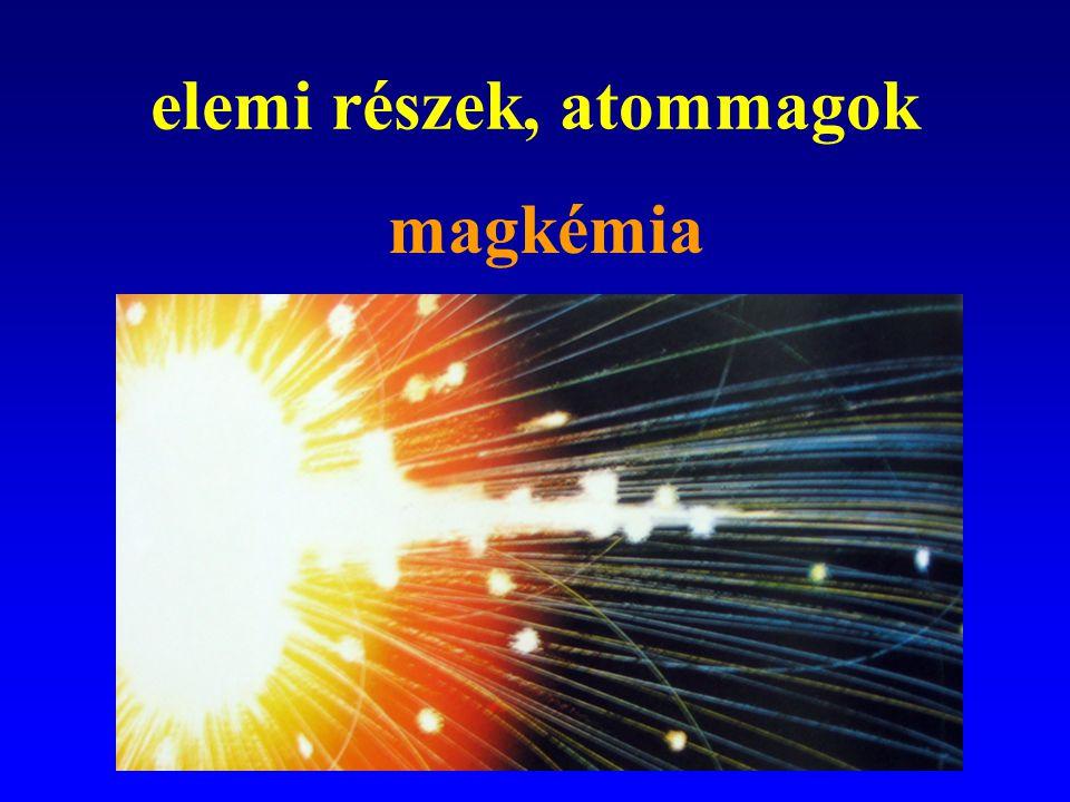 elemi részek, atommagok