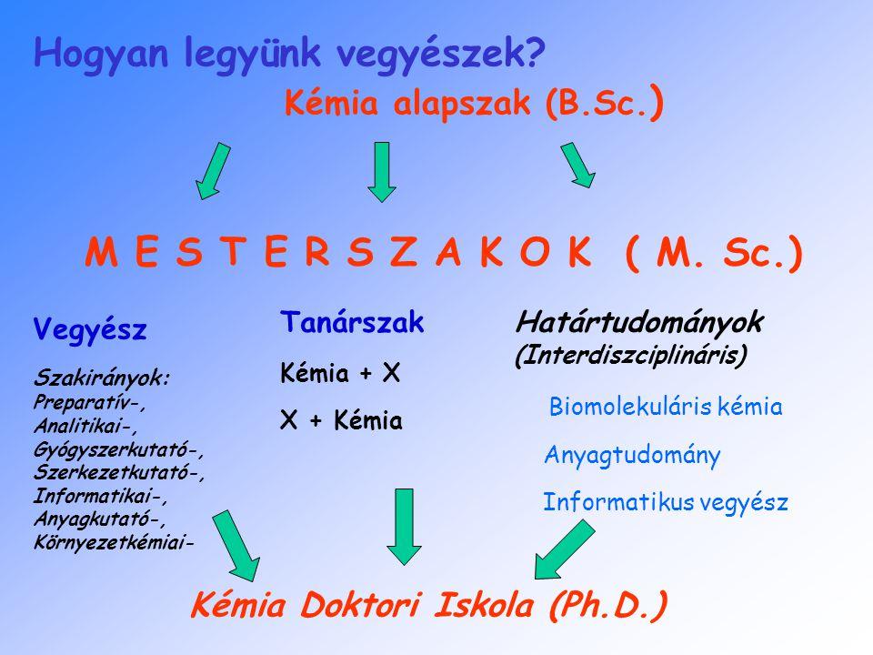 Kémia Doktori Iskola (Ph.D.)