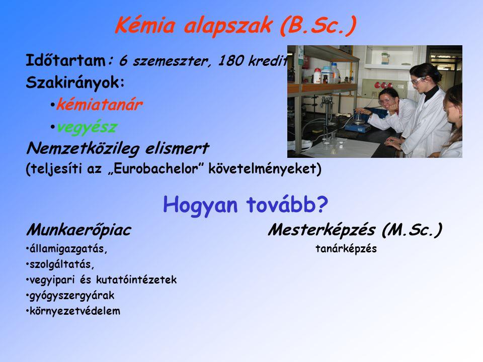 Kémia alapszak (B.Sc.) Hogyan tovább