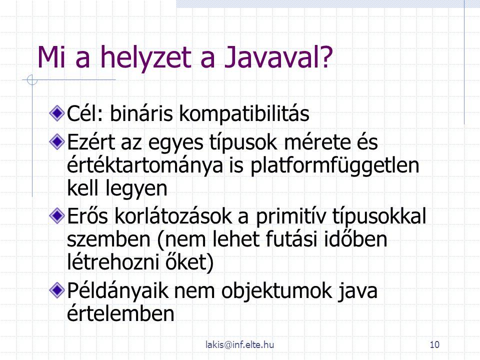 Mi a helyzet a Javaval Cél: bináris kompatibilitás