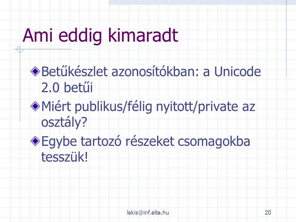 Ami eddig kimaradt Betűkészlet azonosítókban: a Unicode 2.0 betűi