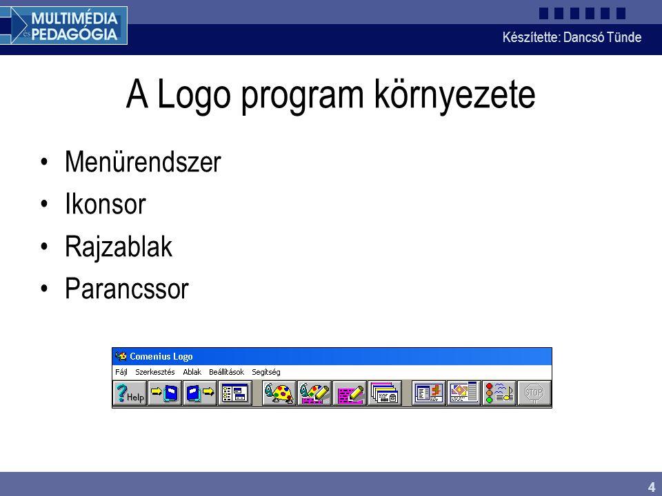 A Logo program környezete