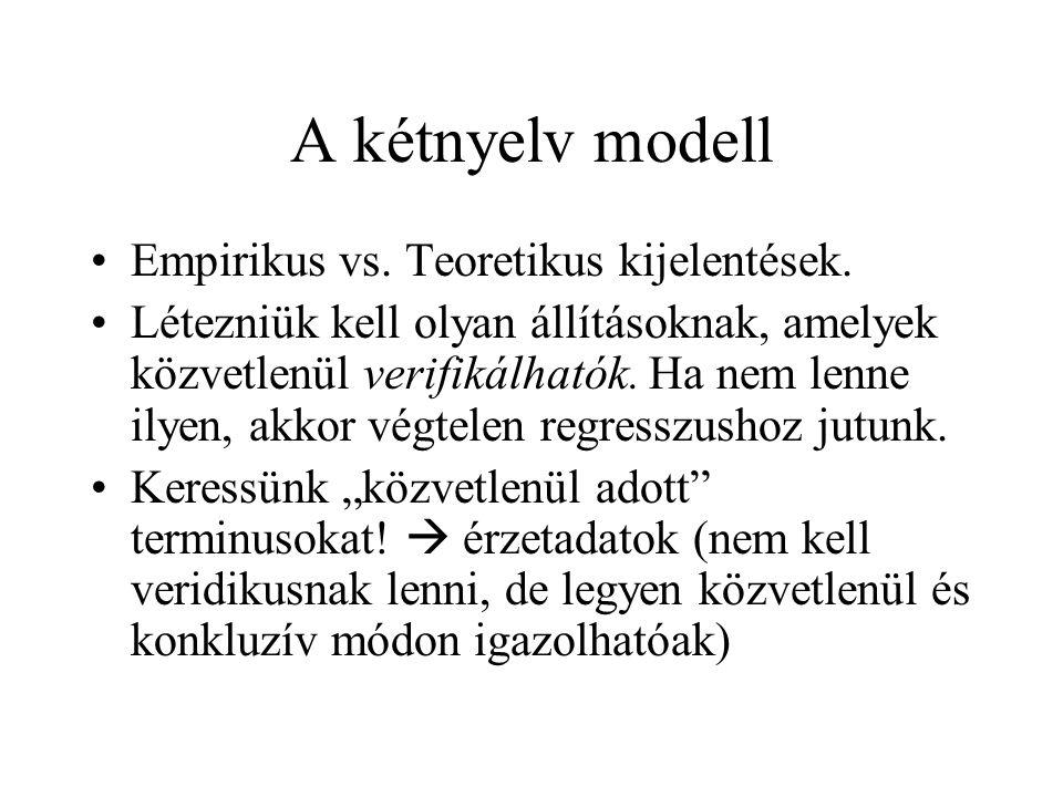 A kétnyelv modell Empirikus vs. Teoretikus kijelentések.