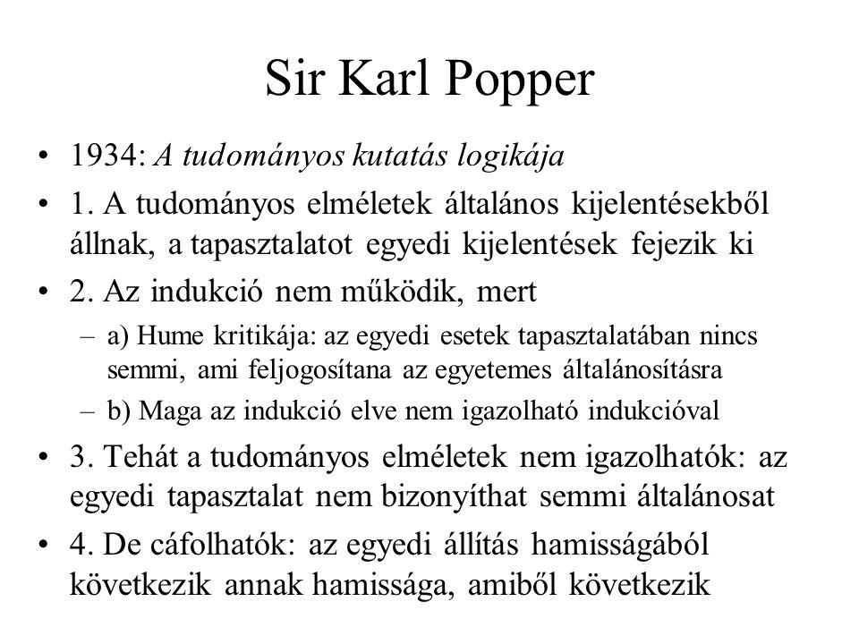 Sir Karl Popper 1934: A tudományos kutatás logikája