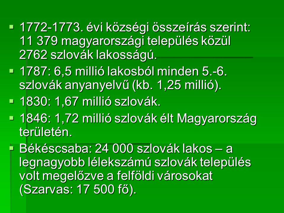 1772-1773. évi községi összeírás szerint: 11 379 magyarországi település közül 2762 szlovák lakosságú.