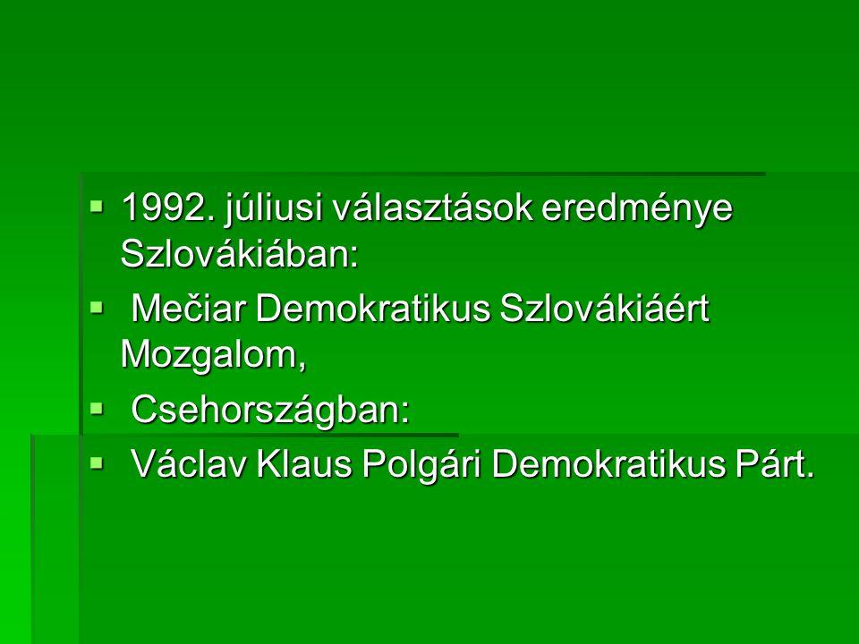 1992. júliusi választások eredménye Szlovákiában: