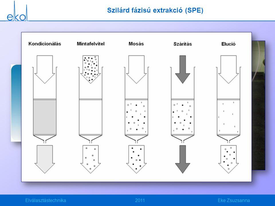 Szilárd fázisú extrakció (SPE)