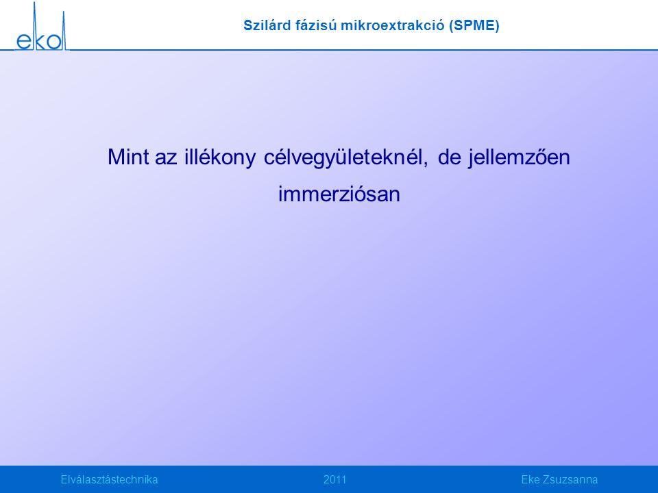 Szilárd fázisú mikroextrakció (SPME)