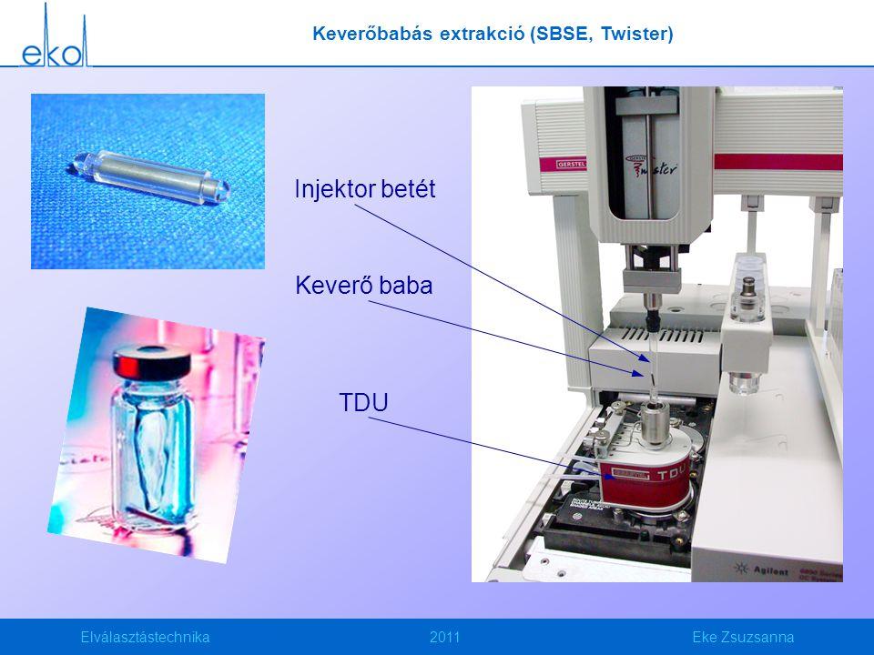 Keverőbabás extrakció (SBSE, Twister)