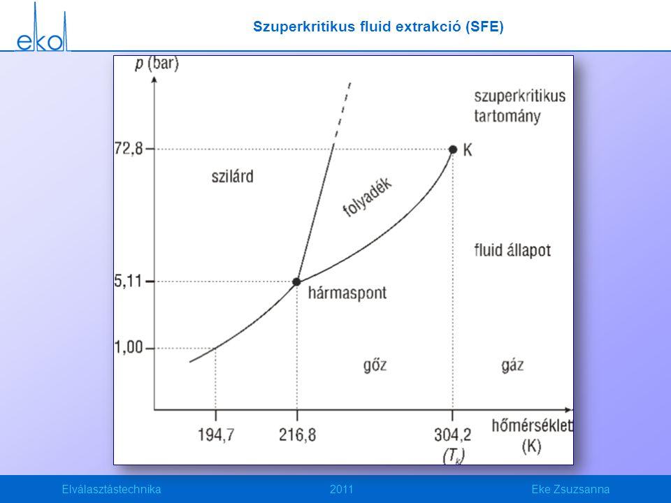 Szuperkritikus fluid extrakció (SFE)
