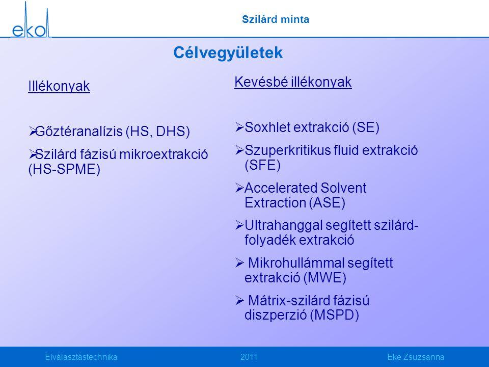 Célvegyületek Kevésbé illékonyak Illékonyak Soxhlet extrakció (SE)