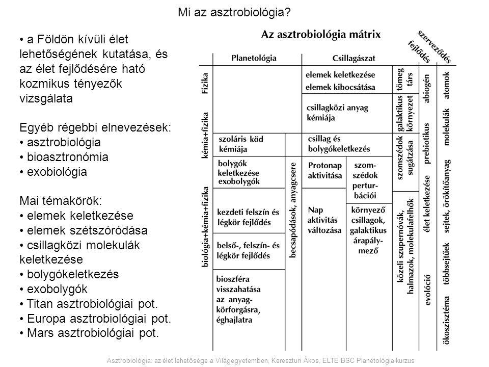 Egyéb régebbi elnevezések: asztrobiológia bioasztronómia exobiológia