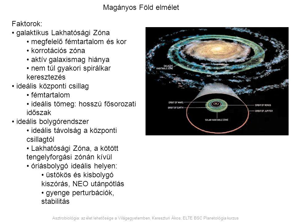galaktikus Lakhatósági Zóna megfelelő fémtartalom és kor
