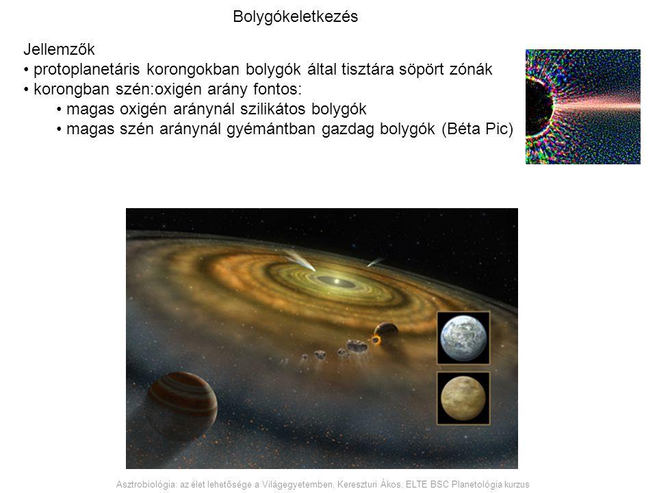 protoplanetáris korongokban bolygók által tisztára söpört zónák