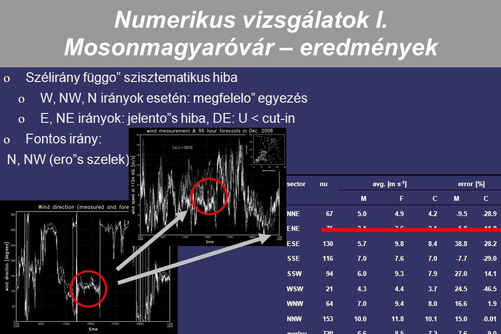 Numerikus vizsgálatok I. Mosonmagyaróvár – eredmények