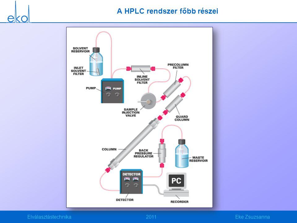 A HPLC rendszer főbb részei