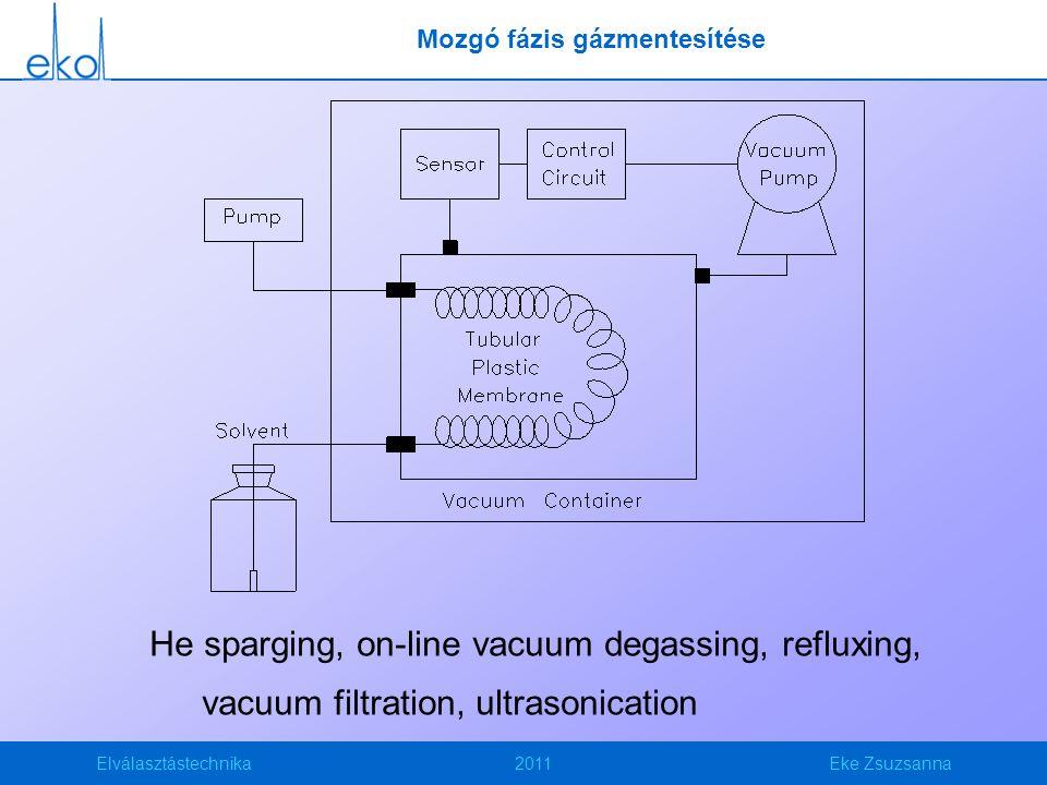 Mozgó fázis gázmentesítése