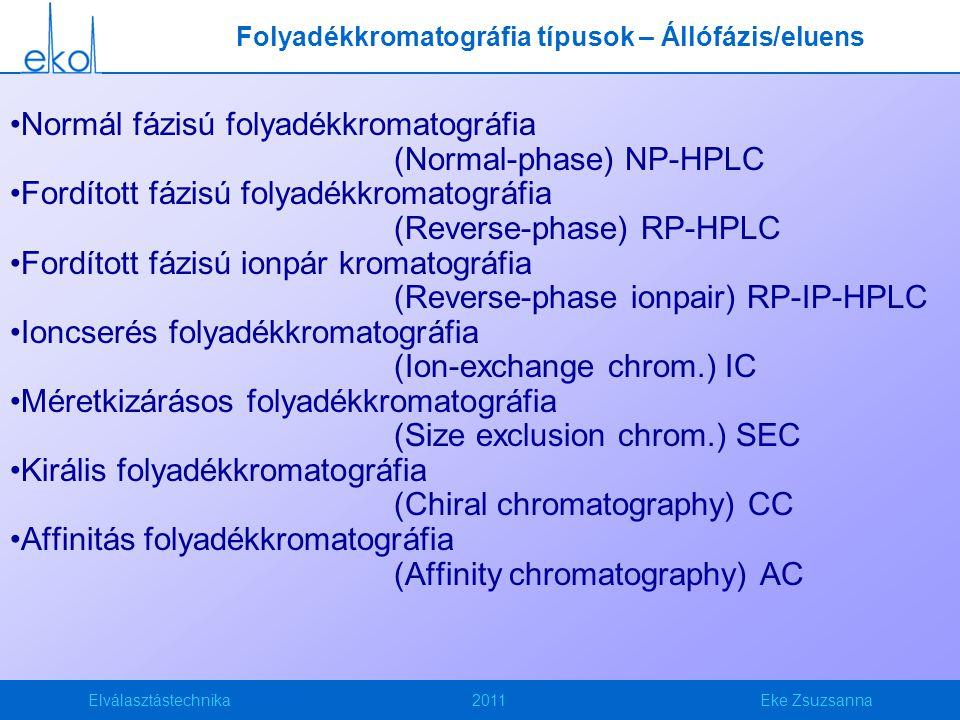 Folyadékkromatográfia típusok – Állófázis/eluens