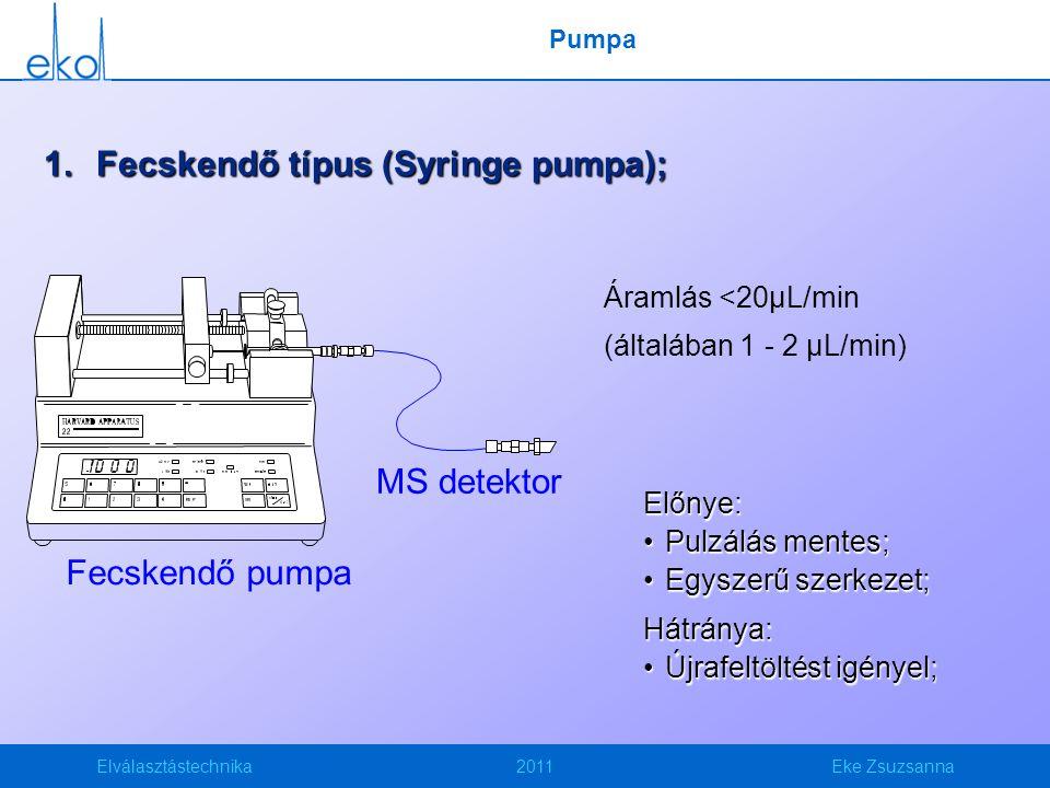 Fecskendő típus (Syringe pumpa);