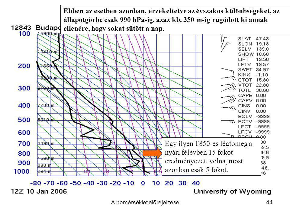 A hőmérséklet előrejelzése