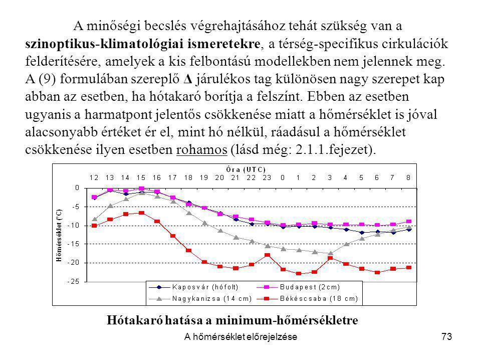 Hótakaró hatása a minimum-hőmérsékletre