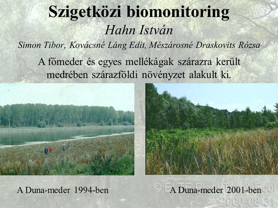 Szigetközi biomonitoring Hahn István Simon Tibor, Kovácsné Láng Edit, Mészárosné Draskovits Rózsa