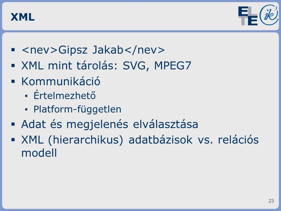 <nev>Gipsz Jakab</nev> XML mint tárolás: SVG, MPEG7