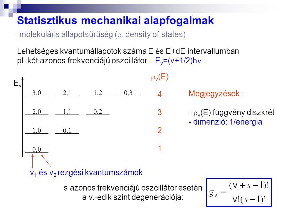 Statisztikus mechanikai alapfogalmak