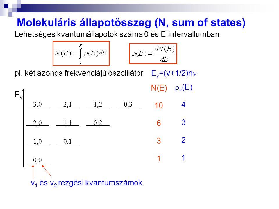 v1 és v2 rezgési kvantumszámok