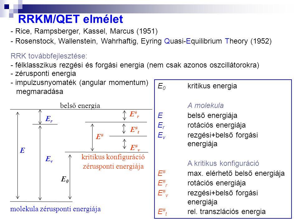 RRKM/QET elmélet - Rice, Rampsberger, Kassel, Marcus (1951)
