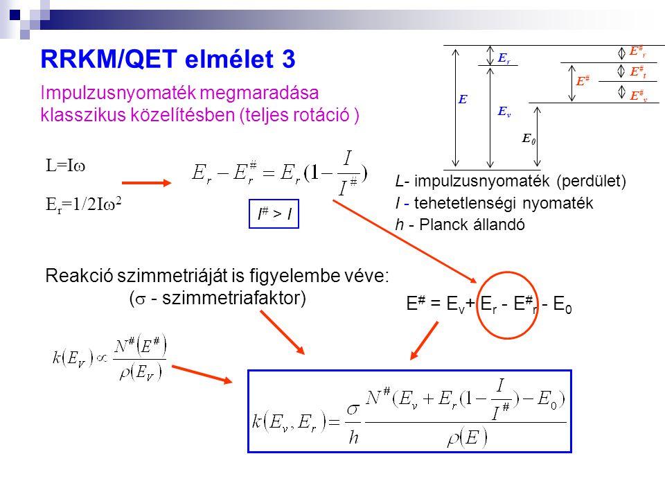 RRKM/QET elmélet 3 Impulzusnyomaték megmaradása