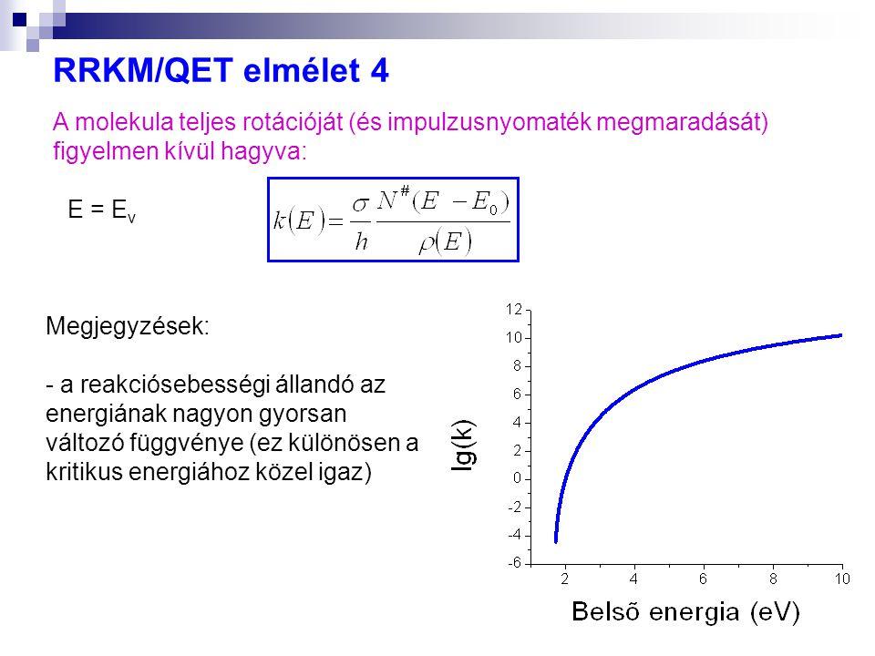 RRKM/QET elmélet 4 A molekula teljes rotációját (és impulzusnyomaték megmaradását) figyelmen kívül hagyva: