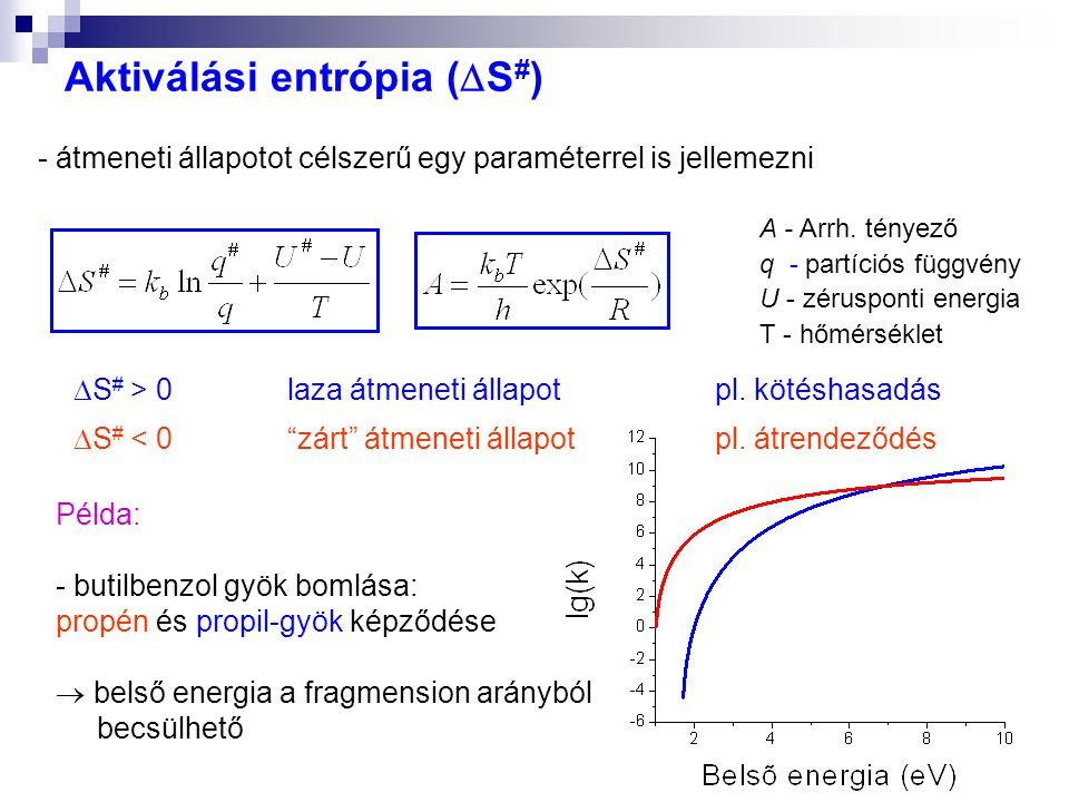 Aktiválási entrópia (S#)