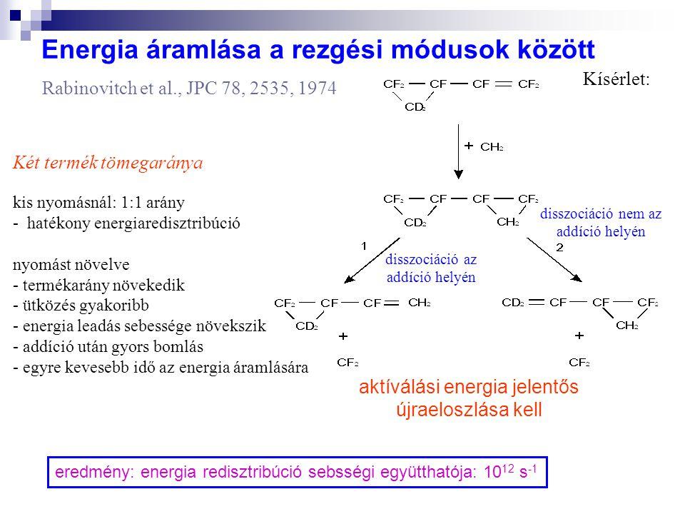 Energia áramlása a rezgési módusok között