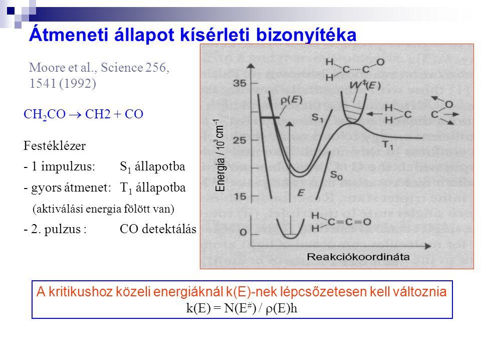 A kritikushoz közeli energiáknál k(E)-nek lépcsőzetesen kell változnia