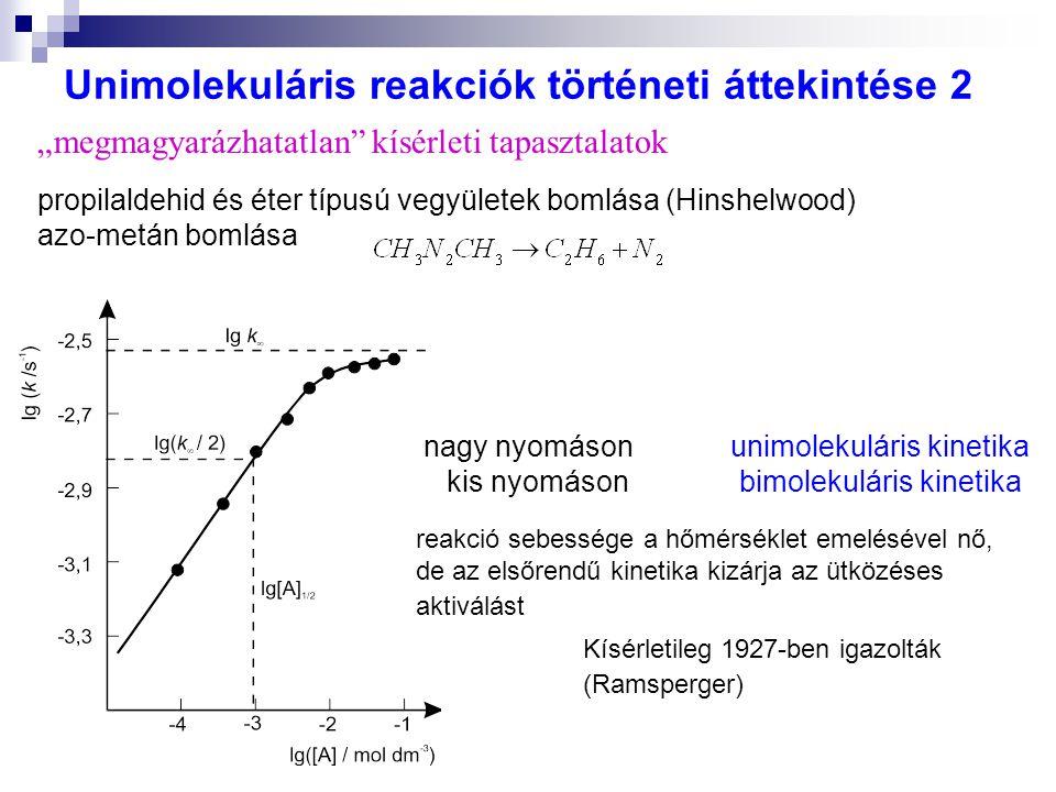 Unimolekuláris reakciók történeti áttekintése 2