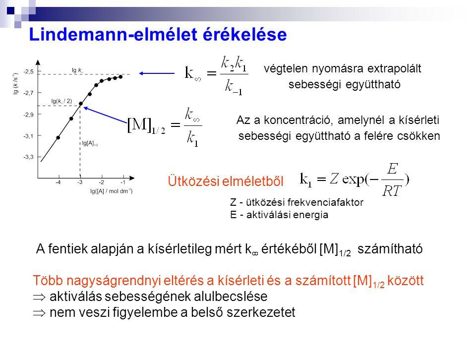 Lindemann-elmélet érékelése