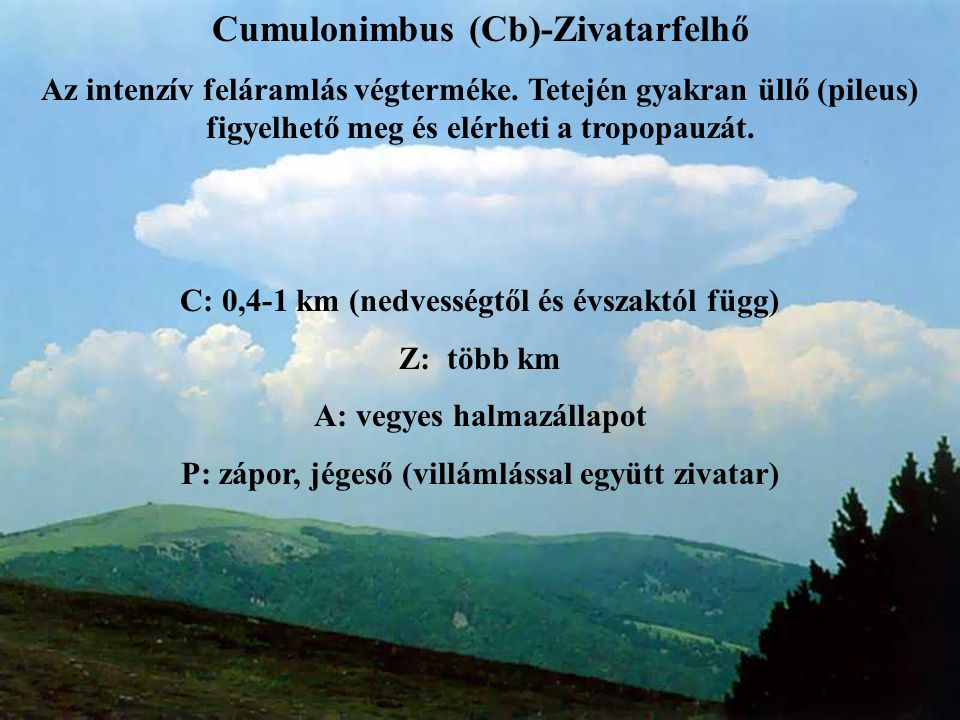 Cumulonimbus (Cb)-Zivatarfelhő
