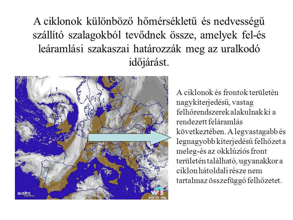 A ciklonok különböző hőmérsékletű és nedvességű szállító szalagokból tevődnek össze, amelyek fel-és leáramlási szakaszai határozzák meg az uralkodó időjárást.