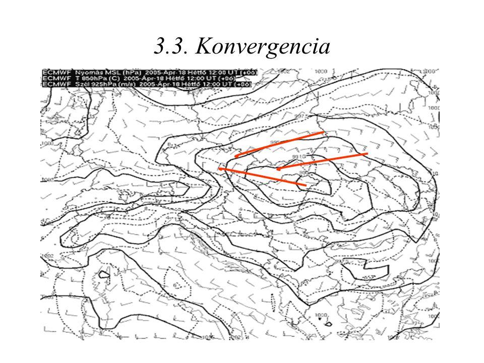 3.3. Konvergencia