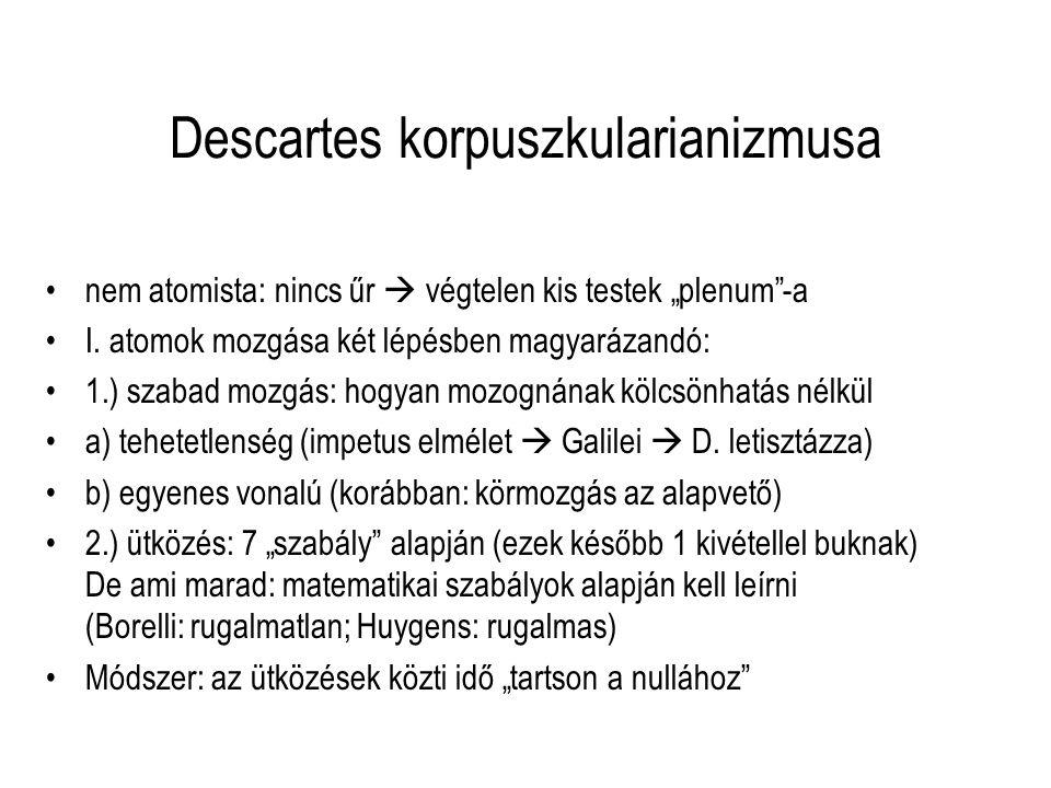 Descartes korpuszkularianizmusa