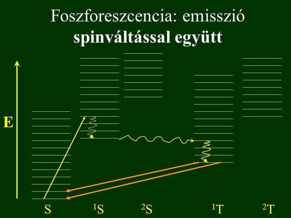 Foszforeszcencia: emisszió spinváltással együtt