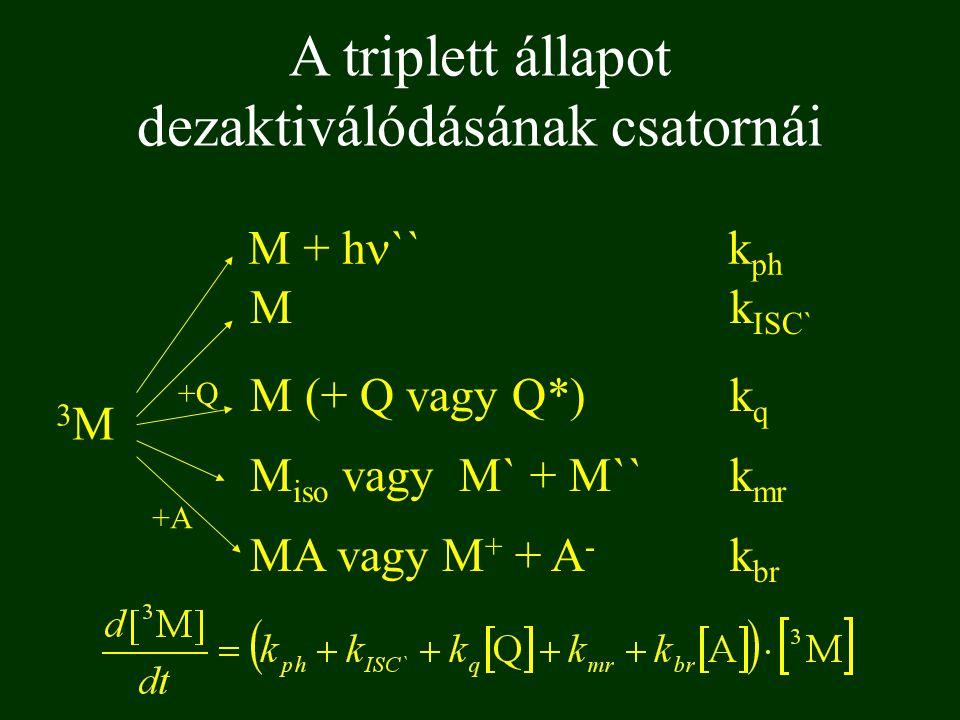 A triplett állapot dezaktiválódásának csatornái