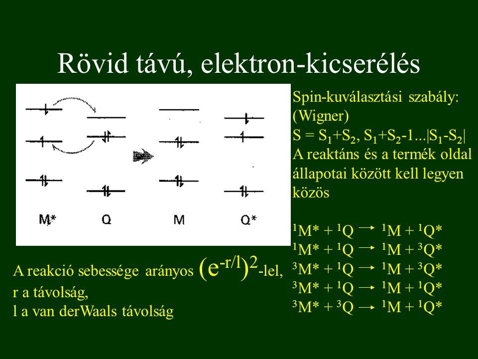 Rövid távú, elektron-kicserélés