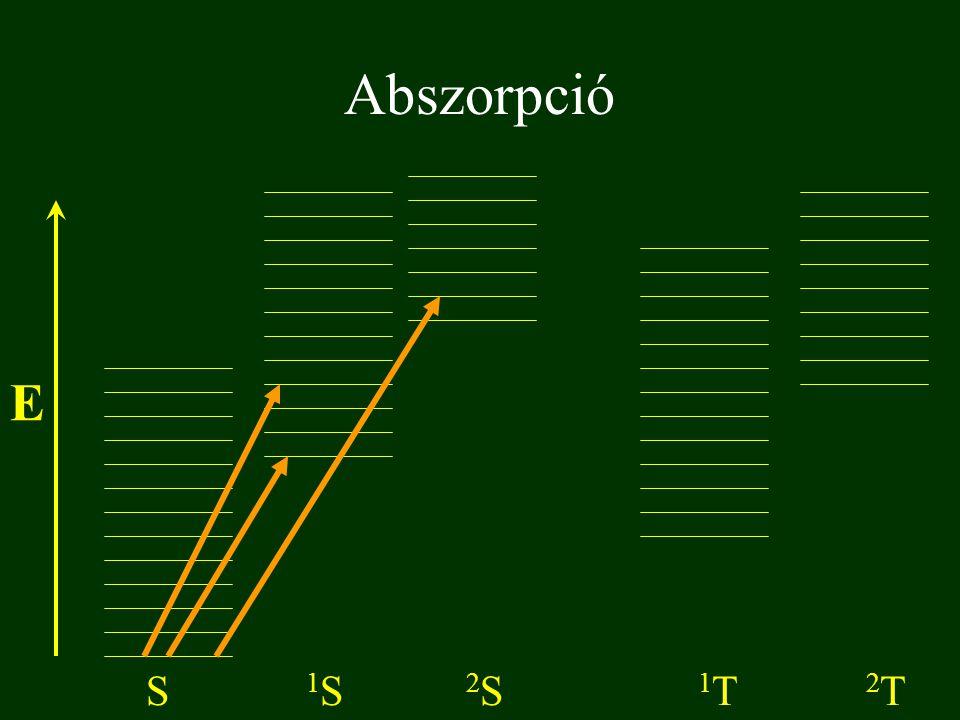Abszorpció E S 1S 2S 1T 2T
