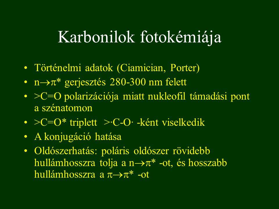 Karbonilok fotokémiája