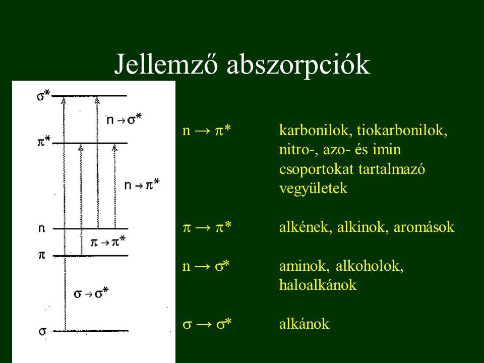 Jellemző abszorpciók n → p* karbonilok, tiokarbonilok,