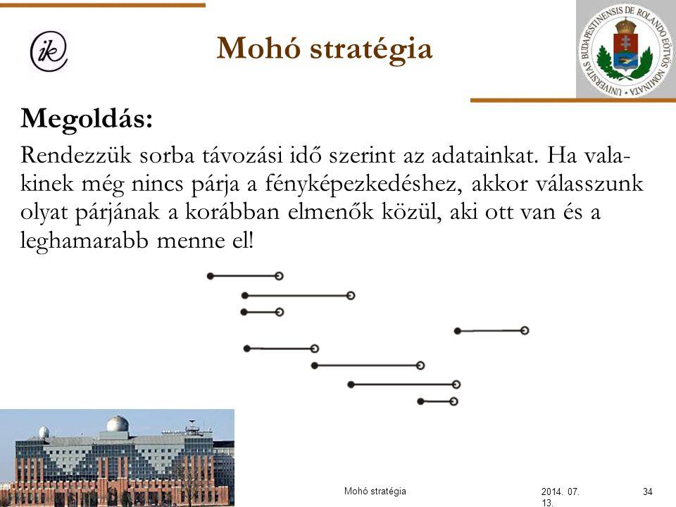 Mohó stratégia Megoldás:
